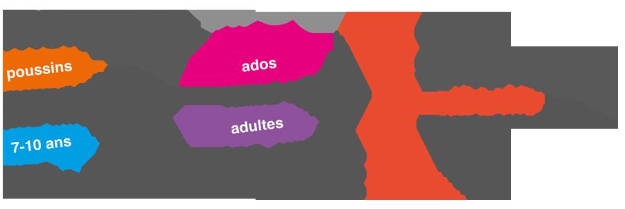 horaires pool d'art cours artistiques 2017